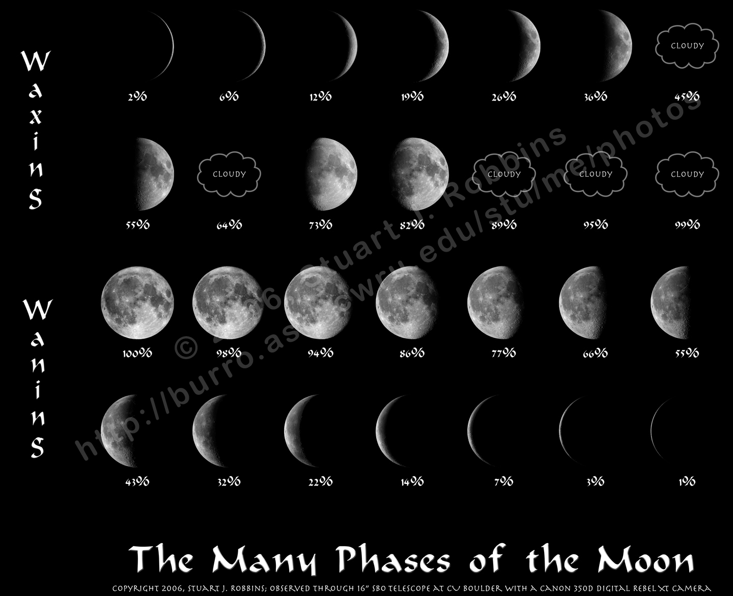 phases of the moon 2 essay 2011-11-10  the moon is nearest to the earth it has no light of its own it shines with the reflected light of the sun people in the past thought that the moon was a goddess and they worshipped it as such.